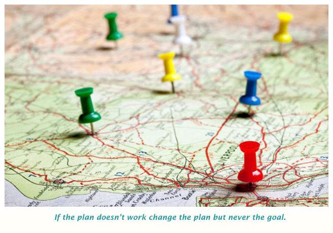 travel plan, plan your tour